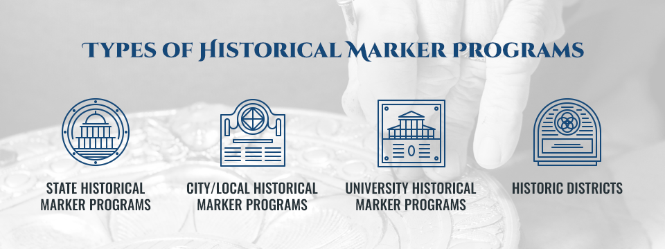 Types of Historical Markers