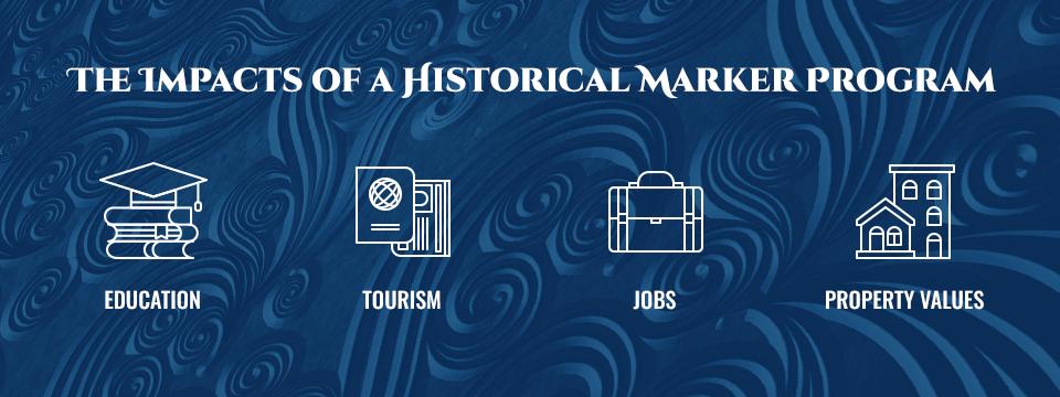 Historical Marker Impact